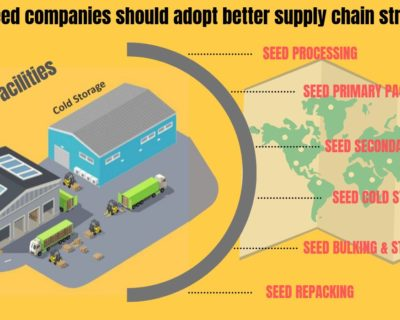 Why seed companies should adopt better supply chain strategy ?